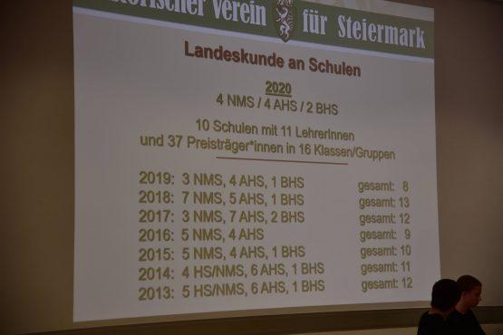 04 Wartingerfeier 2020 Anzahl der teilnehmenden Schulen 555x370 - Verleihung Wartinger- und Tremelmedaille 2020